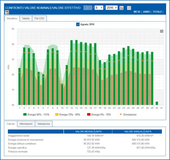 Screenshot Monitoring